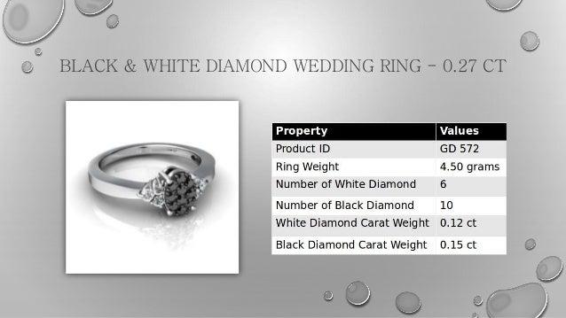 Black & White diamond Wedding Ring Slide 3