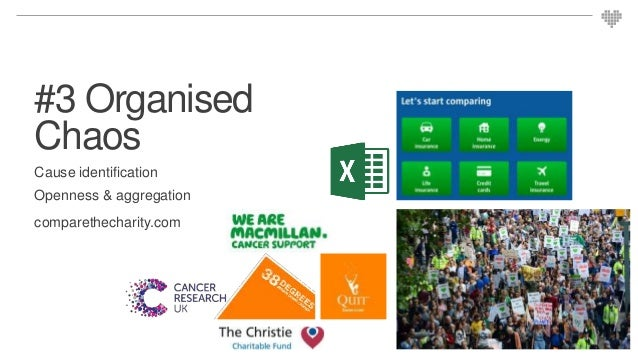 #3 Organised Chaos Cause identification Openness & aggregation comparethecharity.com