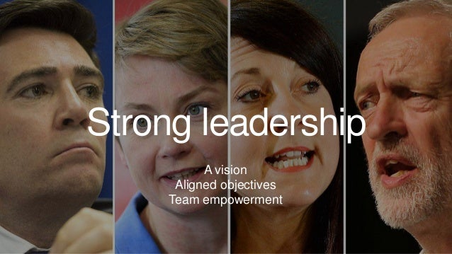 Strong leadership A vision Aligned objectives Team empowerment