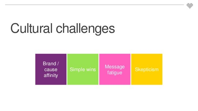 Cultural challenges Brand / cause affinity Simple wins Message fatigue Skepticism