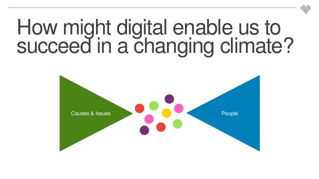 Causes & Issues People How might digital enable us to succeed in a changing climate?