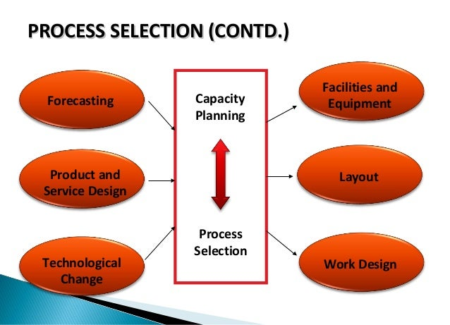 6 process selection and facility layout for Product and service design