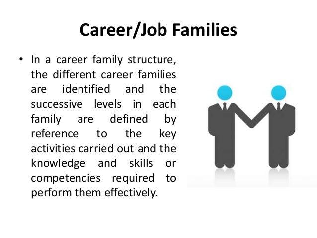 career or job