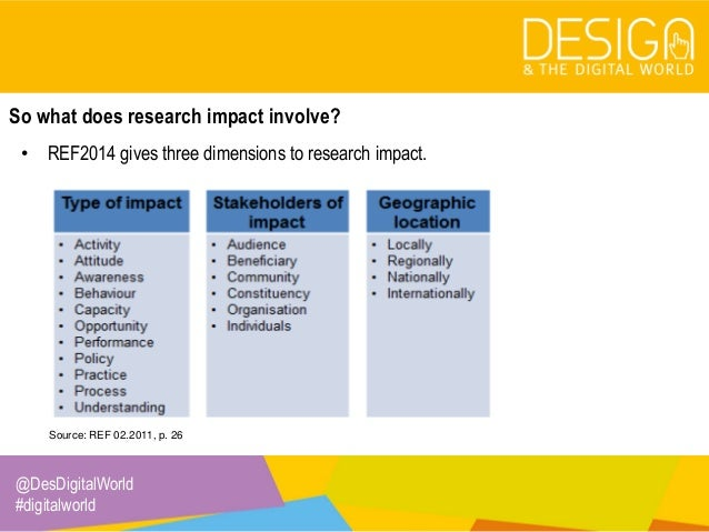 6. Planning for research impact Slide 3