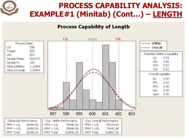 Process Capability Studies - Elsmar