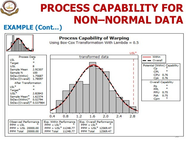 Process Capability Analysis Using MINITAB (II)