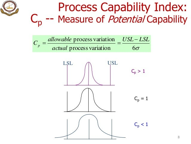 two kinds analysis With inferential statistics,  research designs are divided into two major types of  analysis the simple two-group posttest-only randomized experiment.