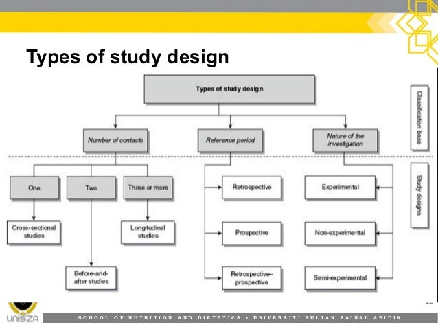 Clinical study design - Wikipedia