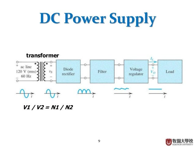 Figure 5 Simple Voltage Splitter With Operational Amplifier And Bjts