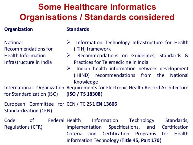 Processing Of Electronic Medical Records For Health