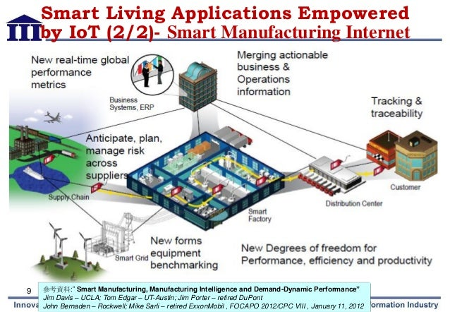Iot trend and solution development in taiwan for Smart living homes