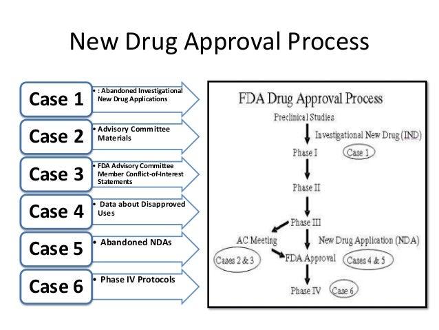 Nda Process Images - Reverse Search