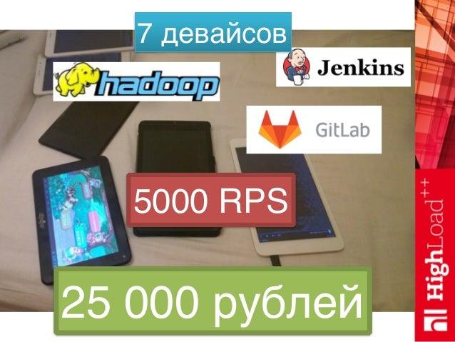 5000 RPS 25 000 рублей 7 девайсов