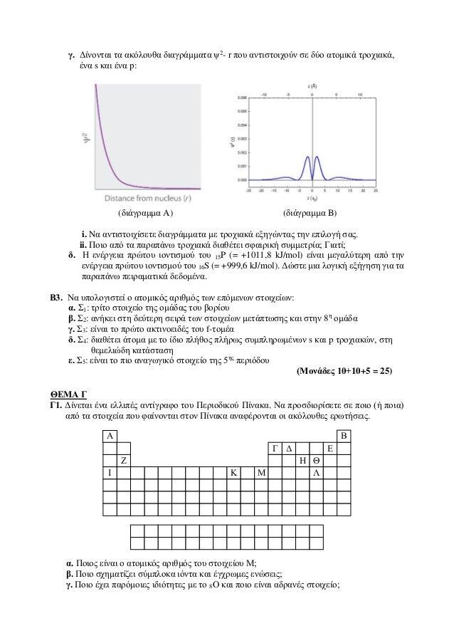 γ. Δίνονται τα ακόλουθα διαγράμματα ψ2 - r που αντιστοιχούν σε δύο ατομικά τροχιακά, ένα s και ένα p: (διάγραμμα A) (διάγρ...