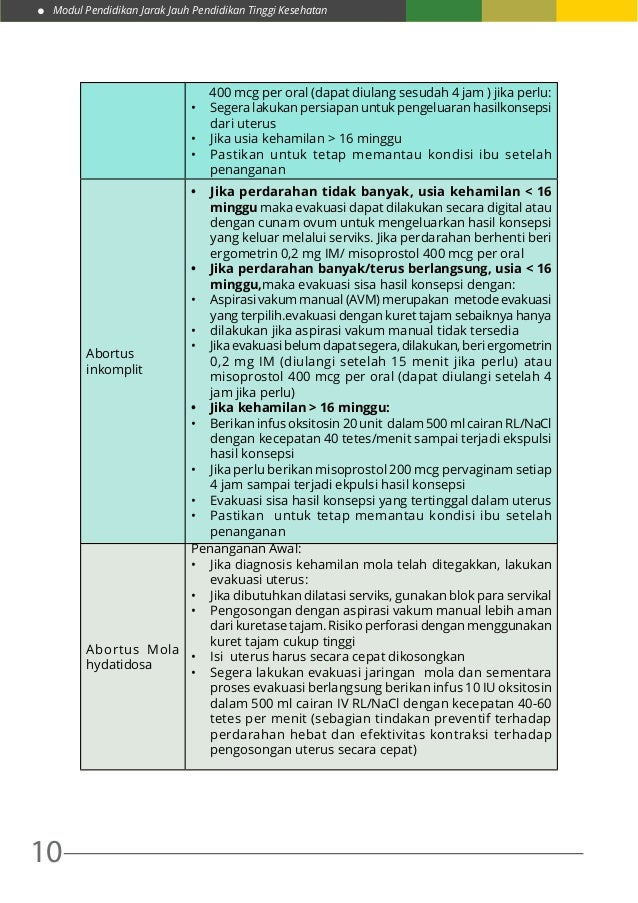 Modul Pendidikan Jarak Jauh Pendidikan Tinggi Kesehatan 10 400 mcg per oral (dapat diulang sesudah 4 jam ) jika perlu: • ...