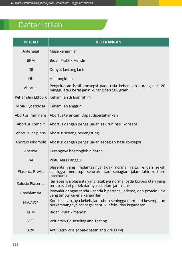 Modul Pendidikan Jarak Jauh Pendidikan Tinggi Kesehatan iii Daftar Istilah ISTILAH KETERANGAN Antenatal Masa kehamilan BPM...