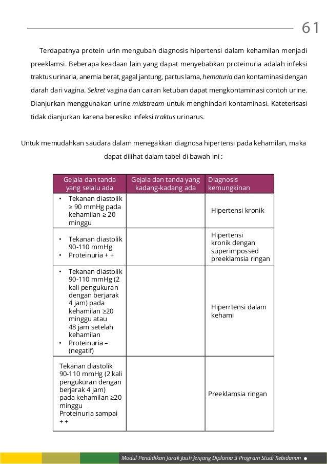 Modul Pendidikan Jarak Jauh Jenjang Diploma 3 Program Studi Kebidanan 61  Terdapatnya protein urin mengubah diagnosis hip...