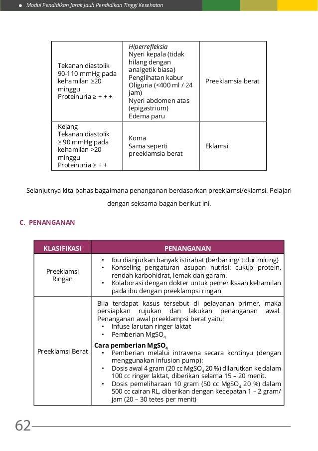 Modul Pendidikan Jarak Jauh Pendidikan Tinggi Kesehatan 62 Tekanan diastolik 90-110 mmHg pada kehamilan ≥20 minggu Protein...