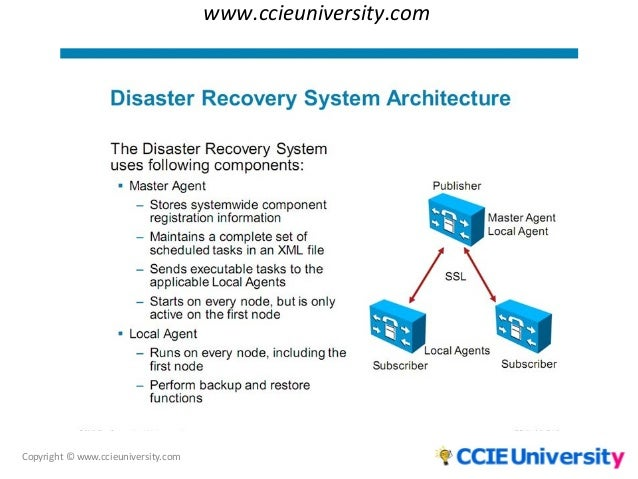 Understanding The Disaster Recovery System. Unified Communications Siemens. Air Conditioning Boston Grosse Pointe Weather. South Alabama Federal Credit Union. Remote Support Computer What Causes Whiteheads. Brigham Young University Idaho. Moving Companies In San Fernando Valley. When Is Flu No Longer Contagious. Matlab Efficient Frontier Growth Factor Math