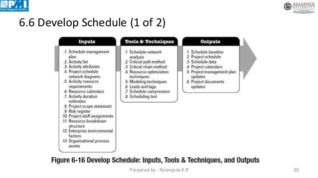 6oject timemanagement 66 develop schedule 1 of 2 prepared by niranjana k r 20 ccuart Images