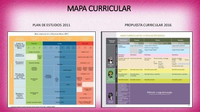 Comparativo 2011 2016 for Diseno curricular nacional 2016 pdf