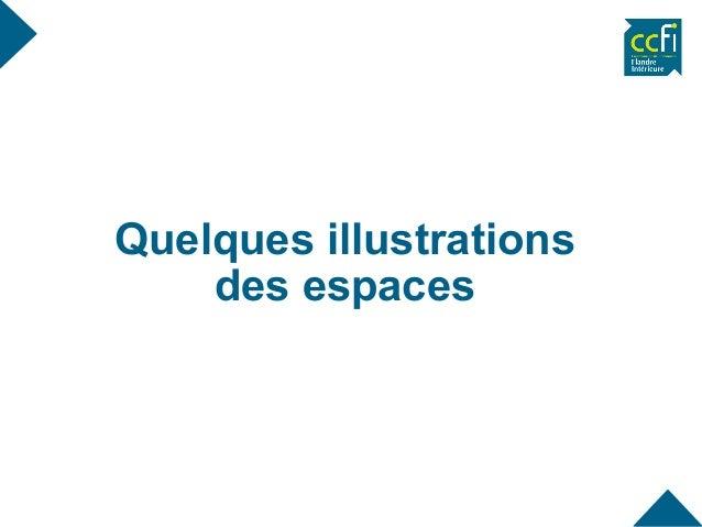 Quelques illustrations des espaces