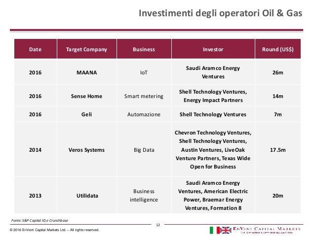 © 2016 EnVent Capital Markets Ltd. – All rights reserved. Investimenti degli operatori Oil & Gas Date Target Company Busin...