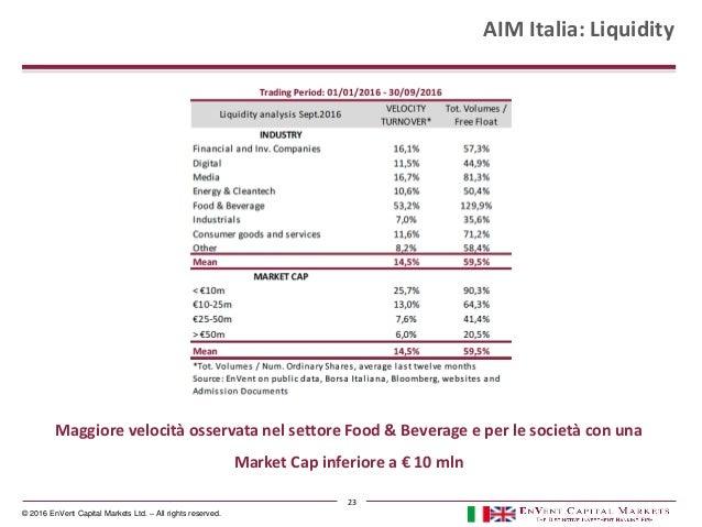 © 2016 EnVent Capital Markets Ltd. – All rights reserved. Maggiore velocità osservata nel settore Food & Beverage e per le...