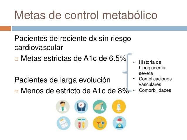 6. GPC Diabetes Mellitus