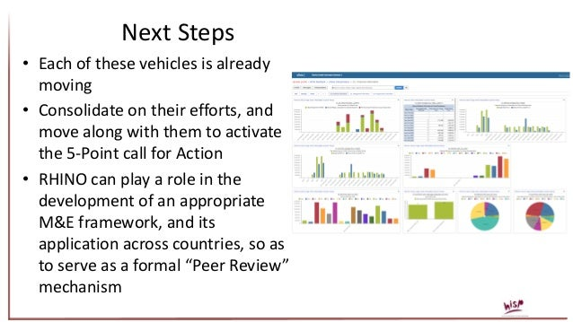 Next Steps • Each of these vehicles is already moving • Consolidate on their efforts, and move along with them to activate...