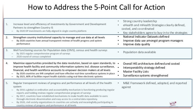 How to Address the 5-Point Call for Action • Strong country leadership • eHealth and mHealth Strategies clearly defined, c...