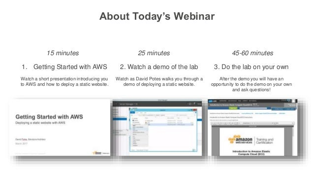 1. Getting Started with AWS Watch a short presentation introducing you to AWS and how to deploy a static website. 15 minut...