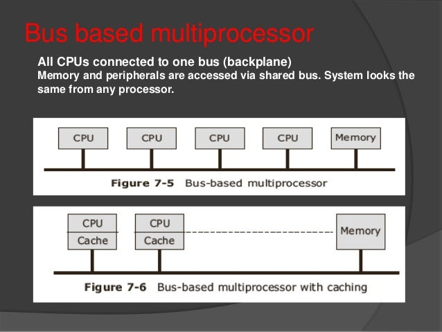 Distributed Shared Memory Concepts and Systems