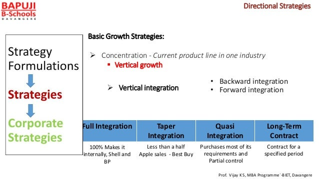 Basic Growth Strategies:  Concentration - Current product line in one industry  Vertical growth  Vertical integration •...