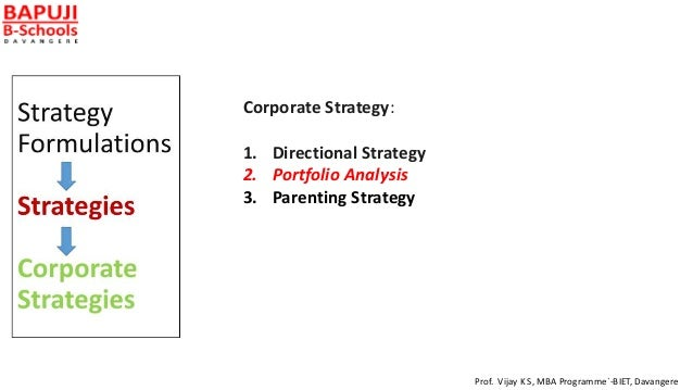 Corporate Strategy: 1. Directional Strategy 2. Portfolio Analysis 3. Parenting Strategy Prof. Vijay K S, MBA Programme`-BI...