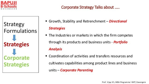 Corporate Strategy Talks about …..  Growth, Stability and Retrenchment – Directional Strategies  The Industries or marke...