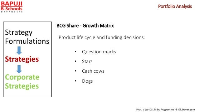 BCG Share - Growth Matrix Product life cycle and funding decisions: • Question marks • Stars • Cash cows • Dogs Prof. Vija...