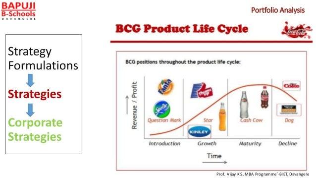 Prof. Vijay K S, MBA Programme`-BIET, Davangere Portfolio Analysis