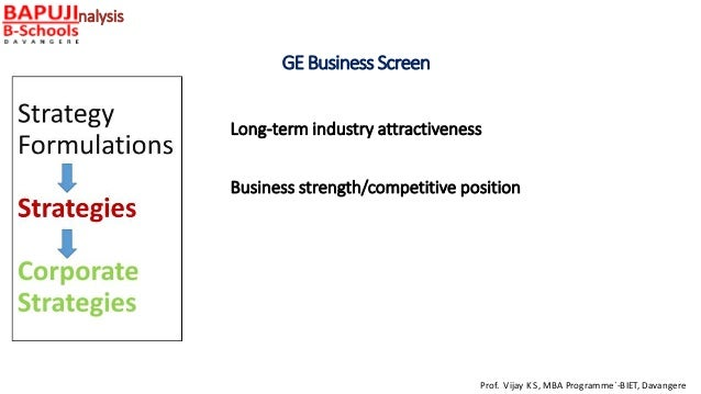 Portfolio Analysis Long-term industry attractiveness Business strength/competitive position GE Business Screen Prof. Vijay...