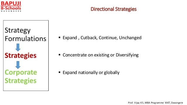 Directional Strategies  Expand , Cutback, Continue, Unchanged  Concentrate on existing or Diversifying  Expand national...