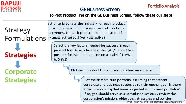 GE Business Screen To Plot Product line on the GE Business Screen, follow these our steps: Select criteria to rate the ind...