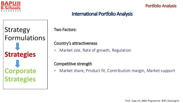 International Portfolio Analysis Two Factors: Country's attractiveness • Market size, Rate of growth, Regulation Competiti...