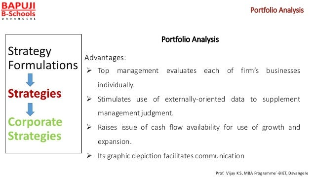 Portfolio Analysis Advantages:  Top management evaluates each of firm's businesses individually.  Stimulates use of exte...