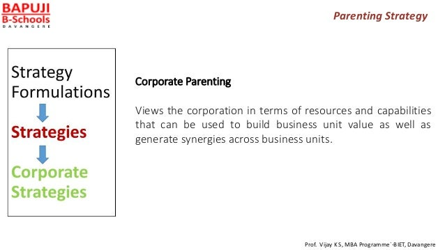 Corporate Parenting Views the corporation in terms of resources and capabilities that can be used to build business unit v...