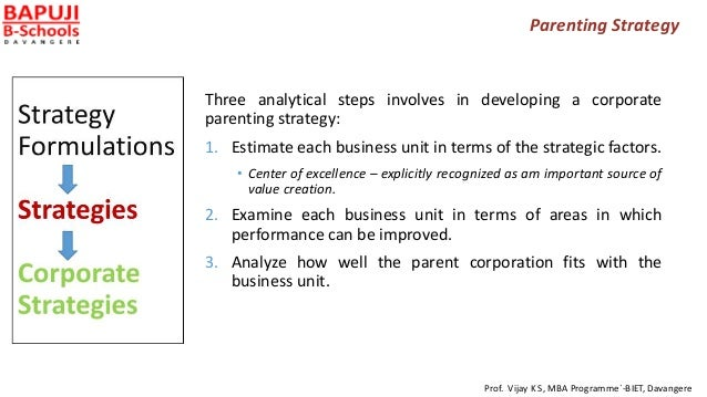 Three analytical steps involves in developing a corporate parenting strategy: 1. Estimate each business unit in terms of t...