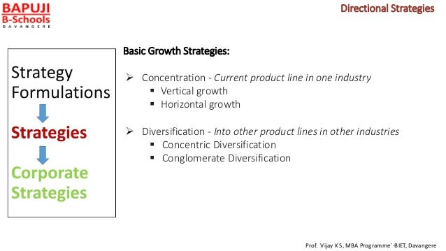 Basic Growth Strategies:  Concentration - Current product line in one industry  Vertical growth  Horizontal growth  Di...