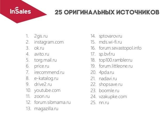 6. Артем Соколов, InSales