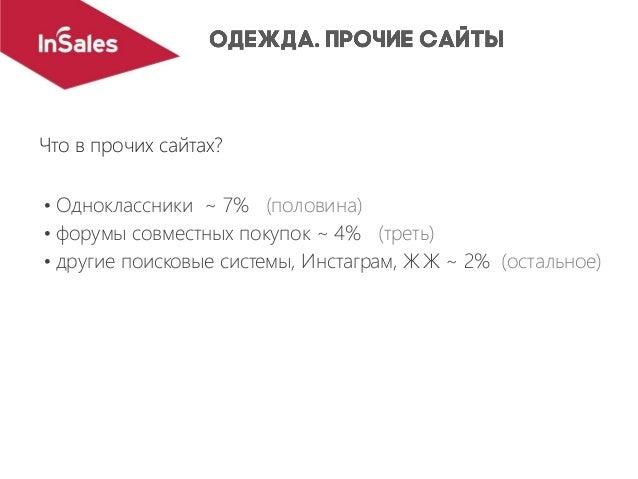 • Совместные покупки – 4% • Instagram, Вконтакте, Facebook – по 2-3% каждый • Свой контентный или смежный сайт – 3%