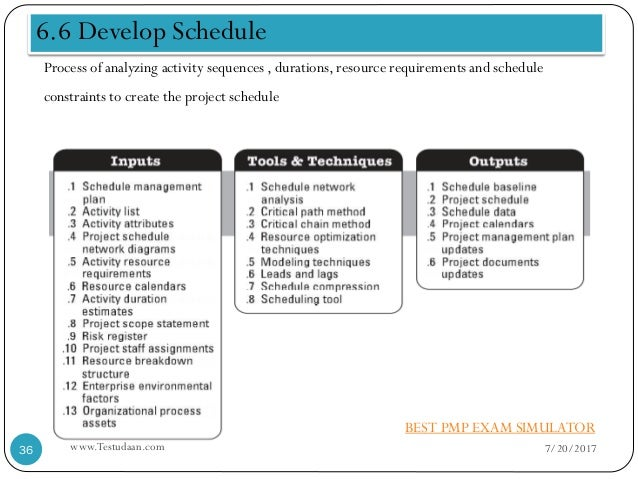 6 schedule management