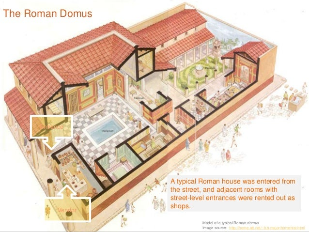 Exciting Plan Of A Roman House Ideas Best Inspiration